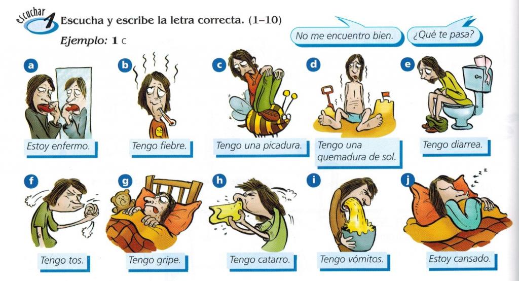 Diferentes Enfermedades Clase De Espanol Vocabulario Medico Tiempos Verbales Espanol