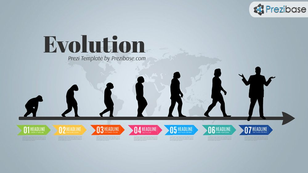 Evolution Theory Creative Timeline History Prezi Template For