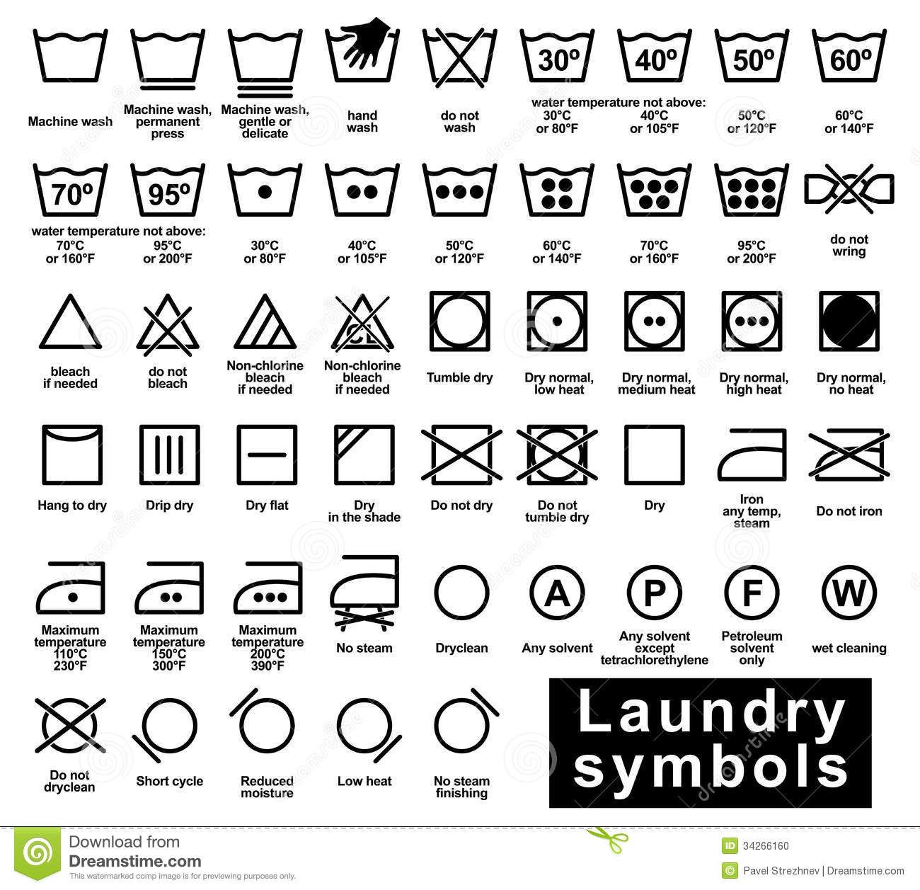Icon Set Of Laundry Symbols Download From Over 28