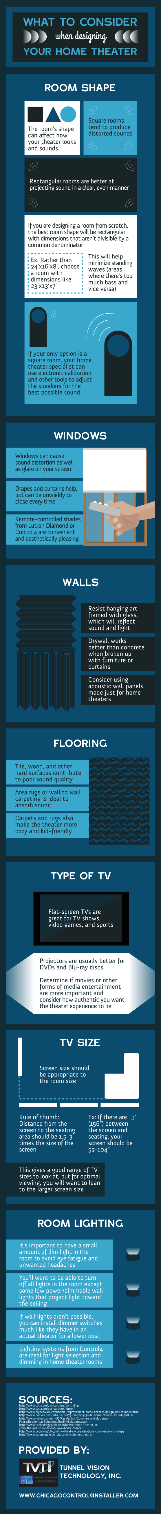 What to Consider When Designing Your Home Theater #infographic ...