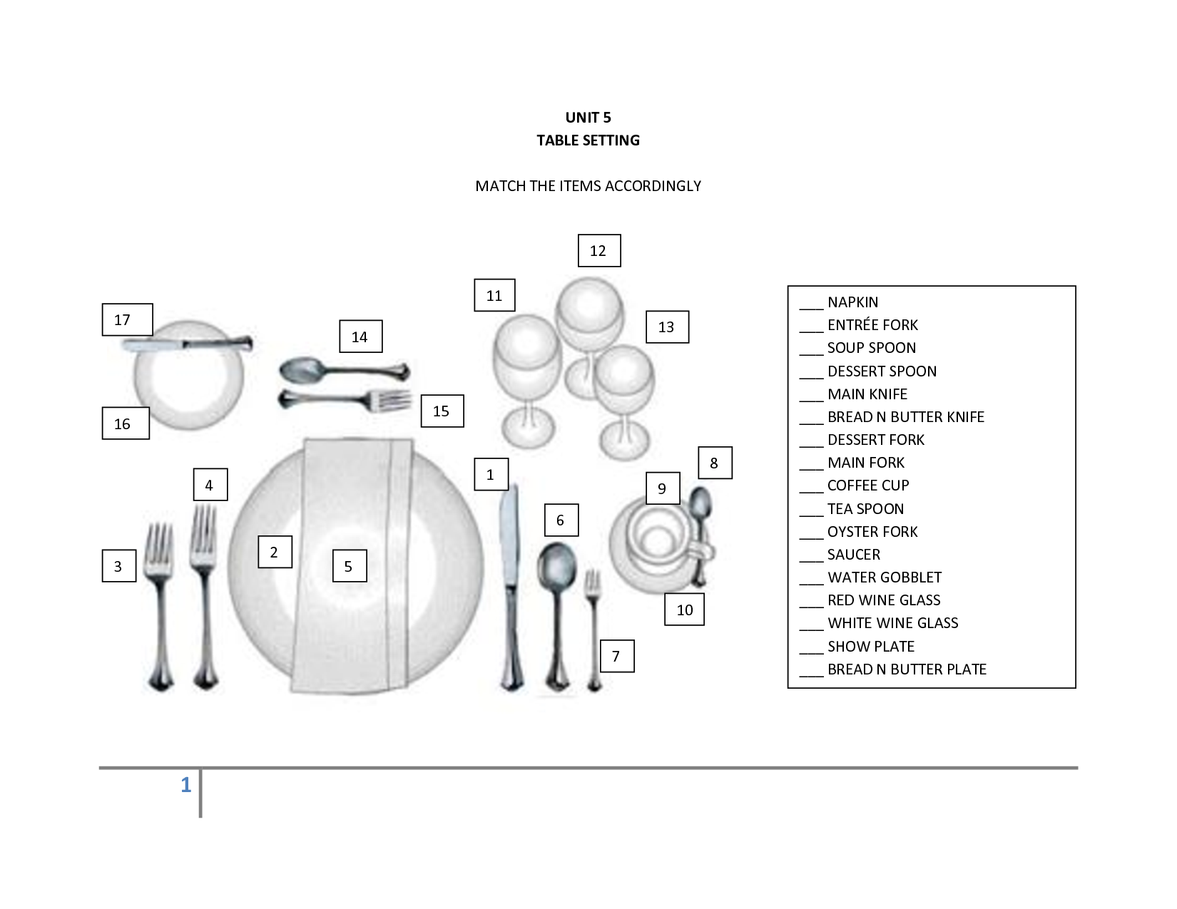 Formal Place Setting Template Show Plates Formal Place Settings