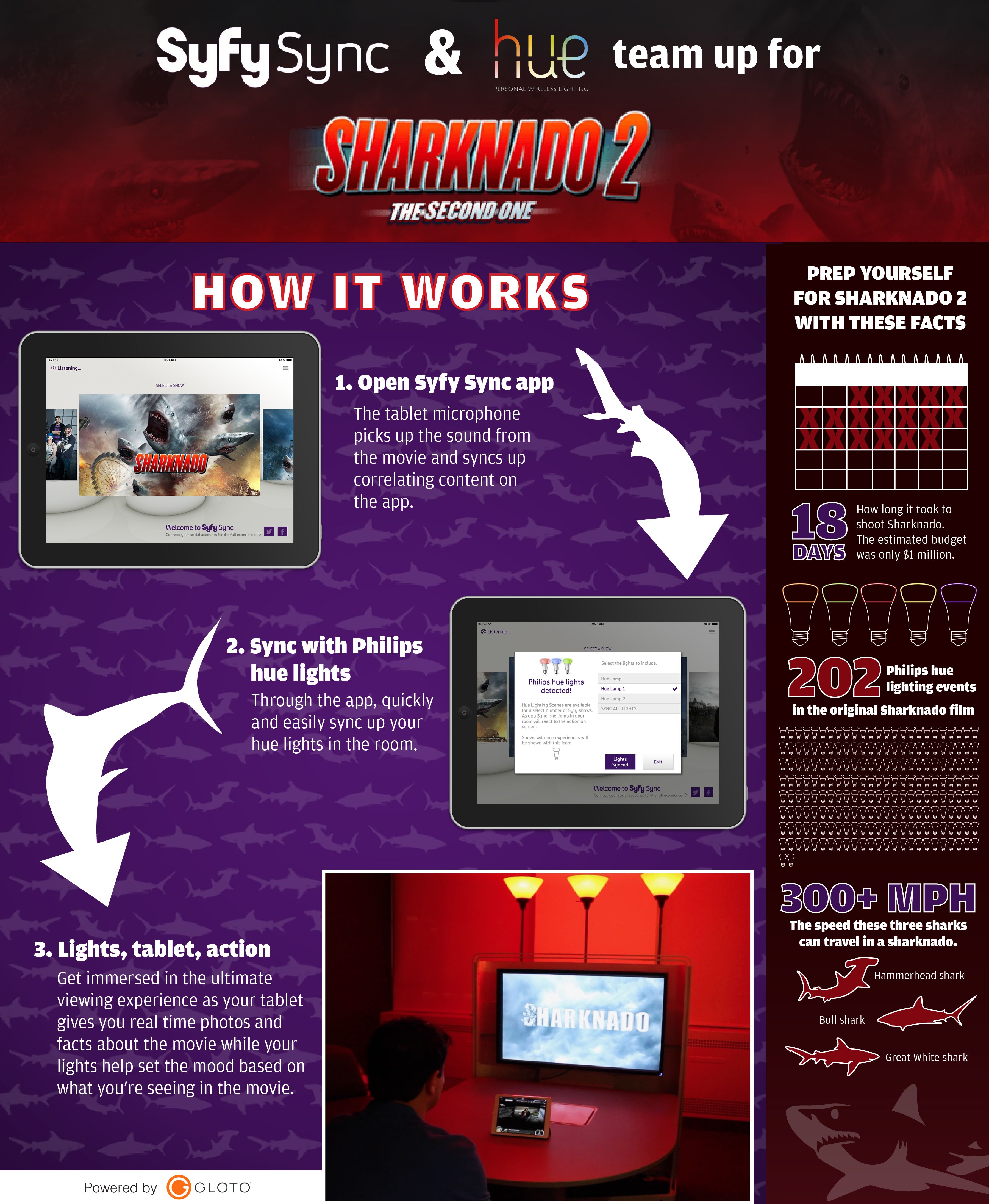 Grab the nearest chainsaw and prepare yourself for Sharknado 2: The