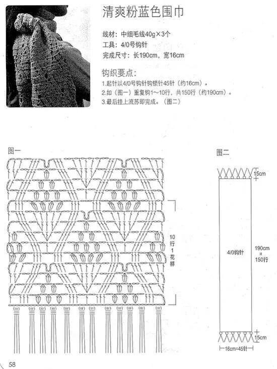Stitch crochet pattern scarf | Haakwerk 7 | Pinterest | Chal ...