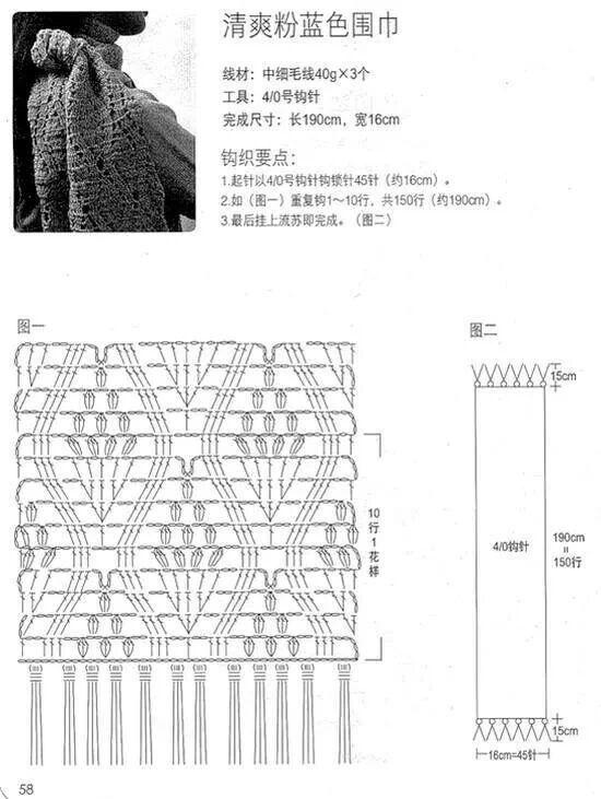 Stitch crochet pattern scarf | chales crochet | Pinterest | Chal ...