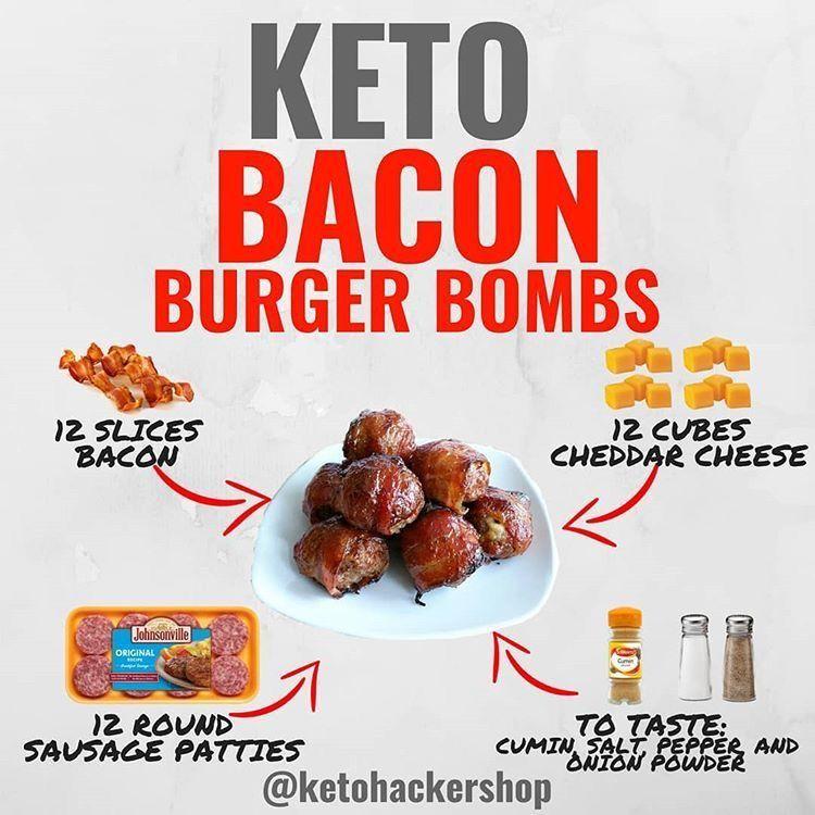 Tips And Tricks To Encourage Better Nutrition: Keto Bacon Burger Bombs. Keto Recipe. Keto Hacks. Keto