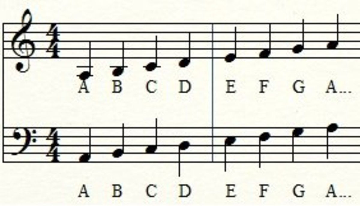 How To Read Sheet Music Notes Sheet Music Learn Piano Beginner Clarinet Sheet Music How to read guitar sheet music