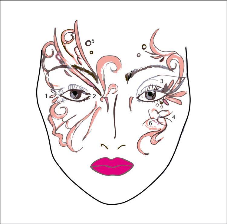 Gesichter Schminken Vorlagen Schmetterling Auge Abstrakt Makeup Fasching Carnival Schmetterling Schminken Anleitung Schminken Schmetterling