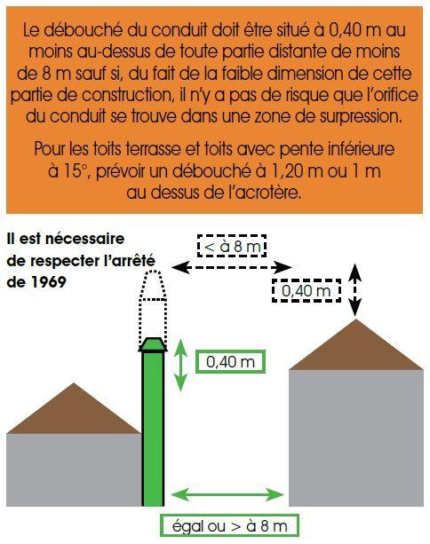 Faire installer un poêle à granulés de bois -   www