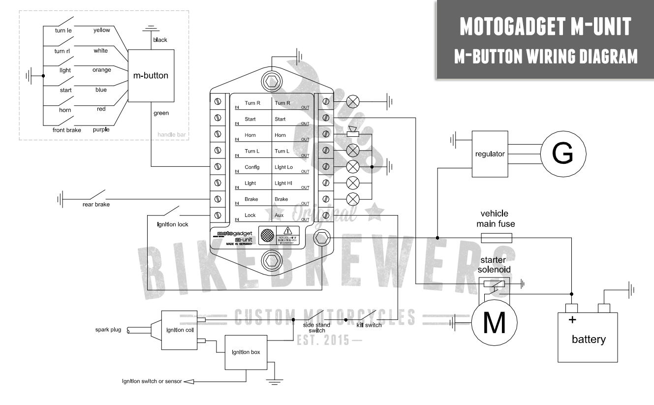 Motogadget M Unit Wiring With Images