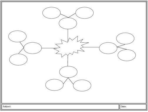 Mind Map Template Multi Node Creative Mind Map Mind Map Template Concept Map Template