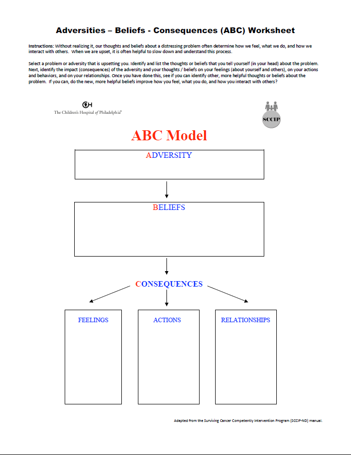 Adversities – Beliefs - Consequences (ABC) Worksheet. The A-B-C ...