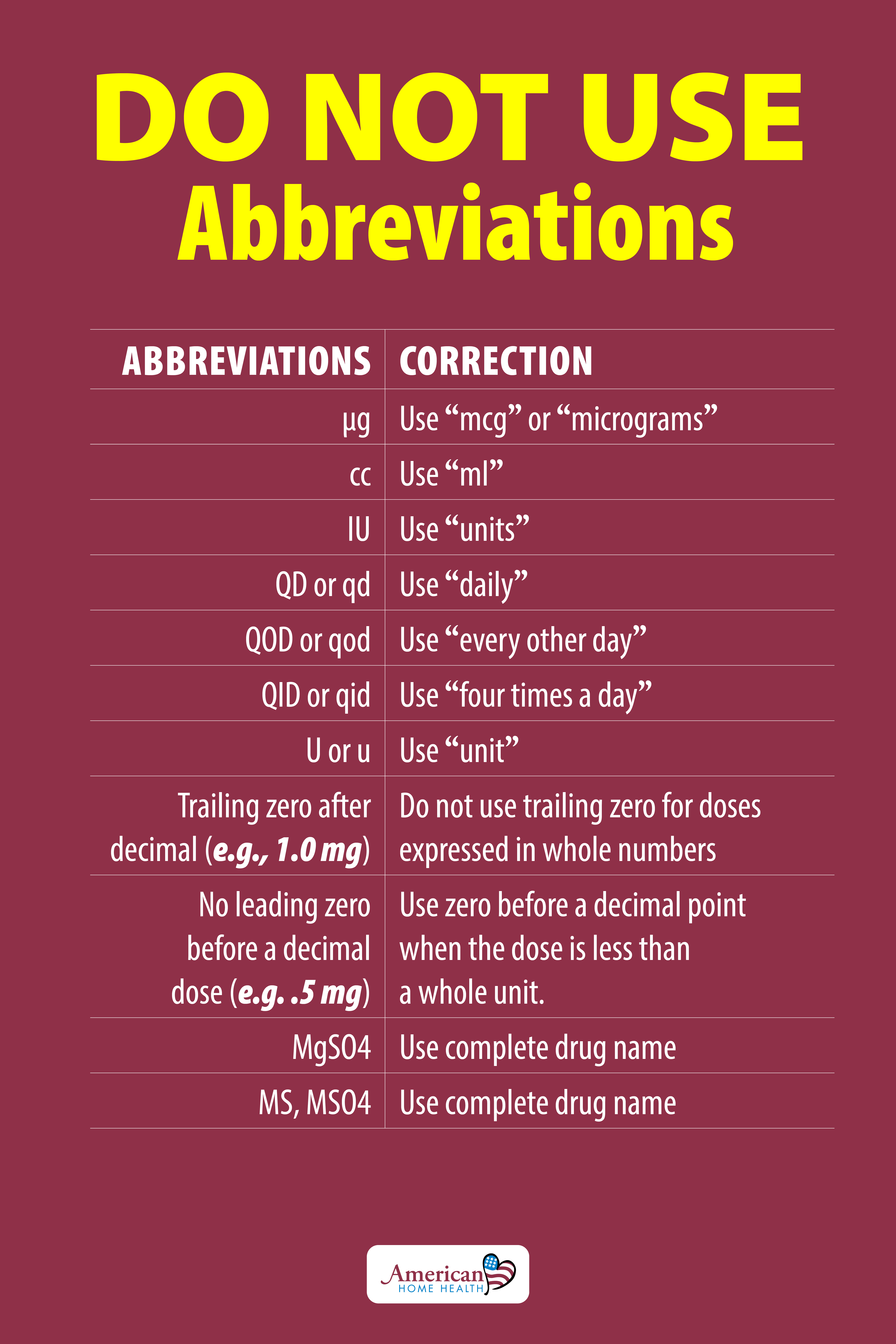 Do Not Use Abbreviation Nursing Education The Unit Abbreviate Md And Phd In Dissertation