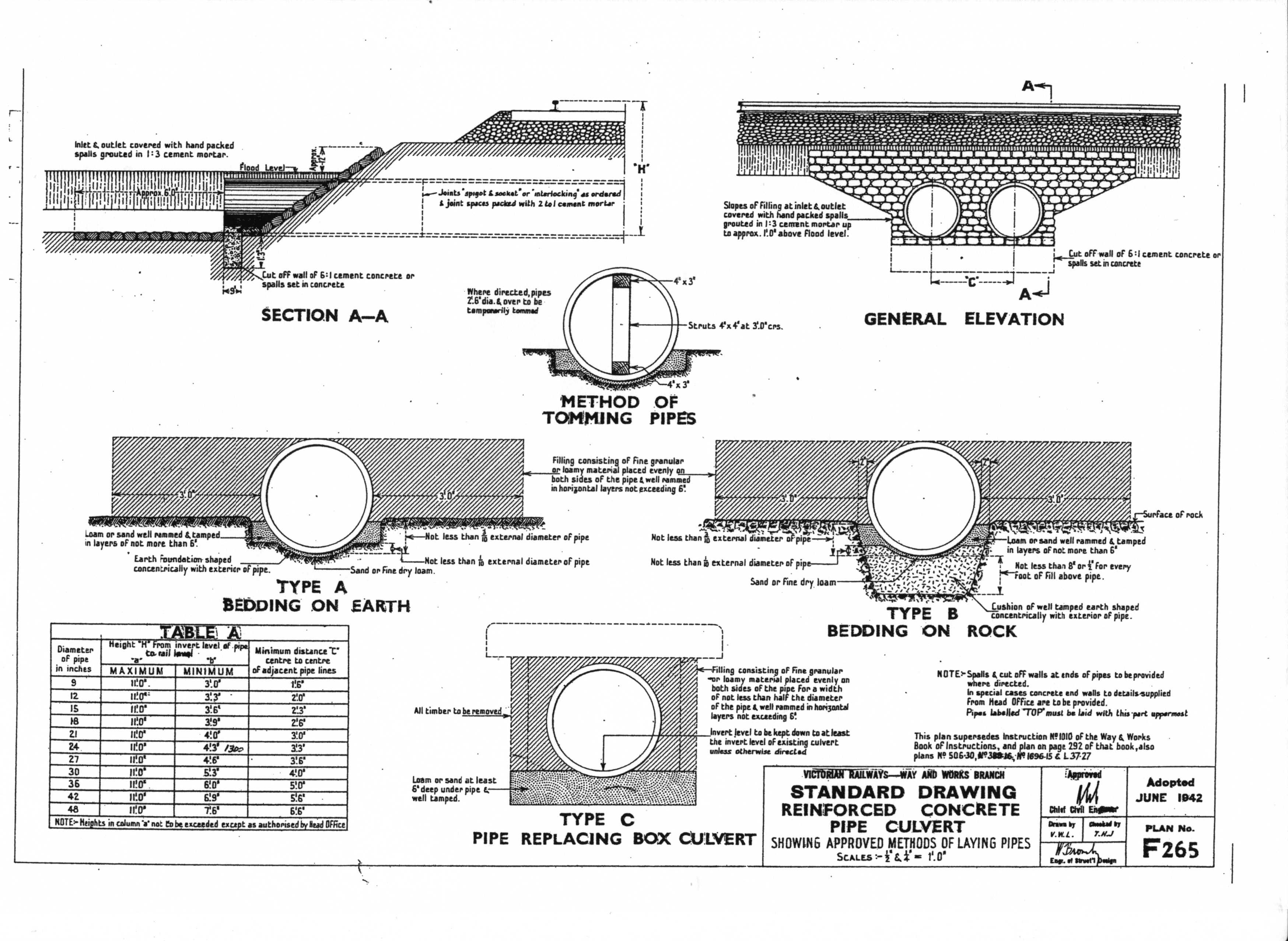 [QMVU_8575]  Pin by Lugene Bradley on CSM - MA | Culvert, Driveway culvert, Driveway | Light Wiring Diagram 110v Driveway |  | Pinterest