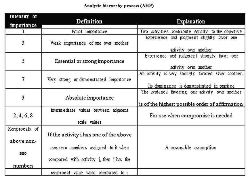 Marketing Swot Analysis Sample In 2020 Swot Analysis Analysis Competitive Analysis