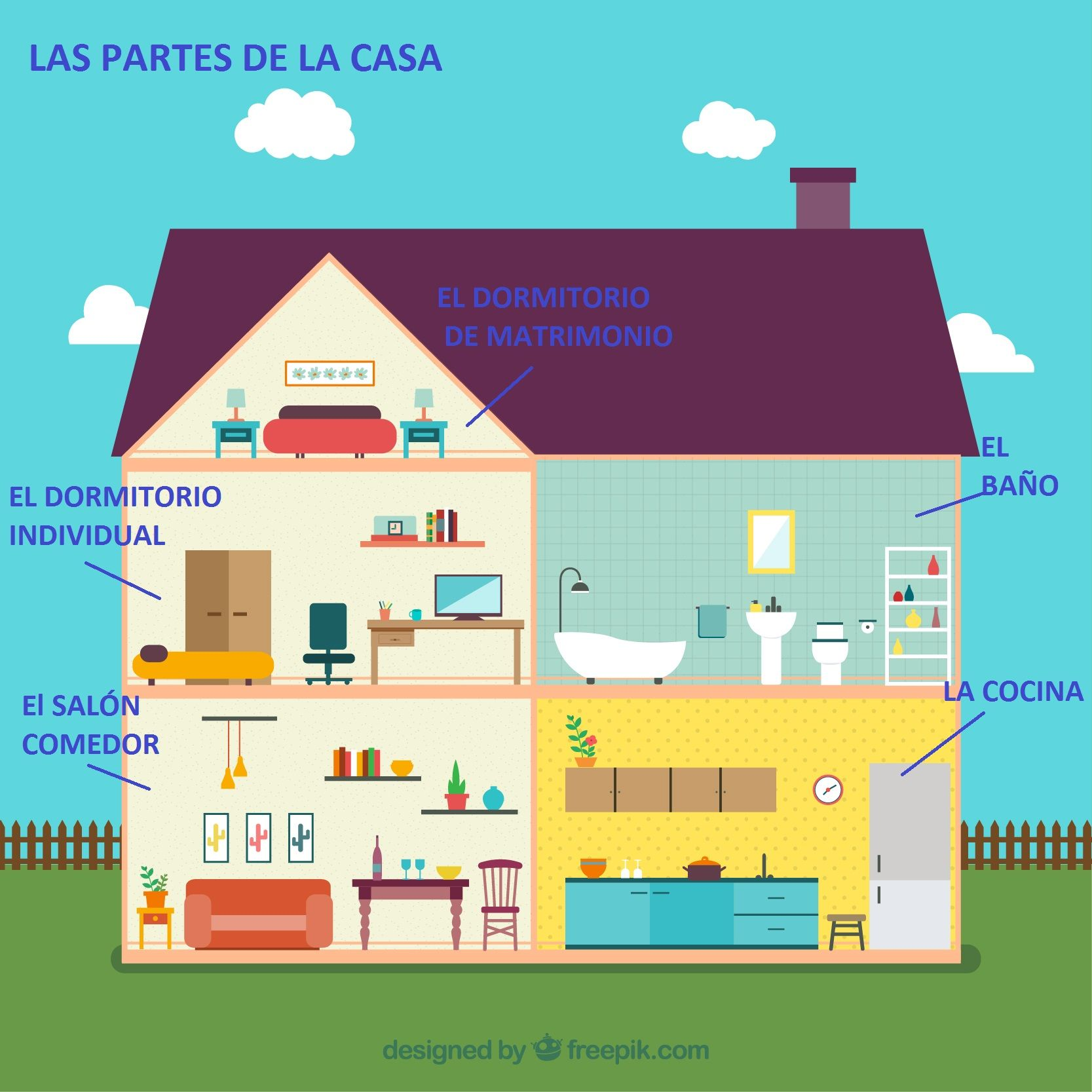 Las partes de la casa tools for school pinterest for Floors of the house in spanish