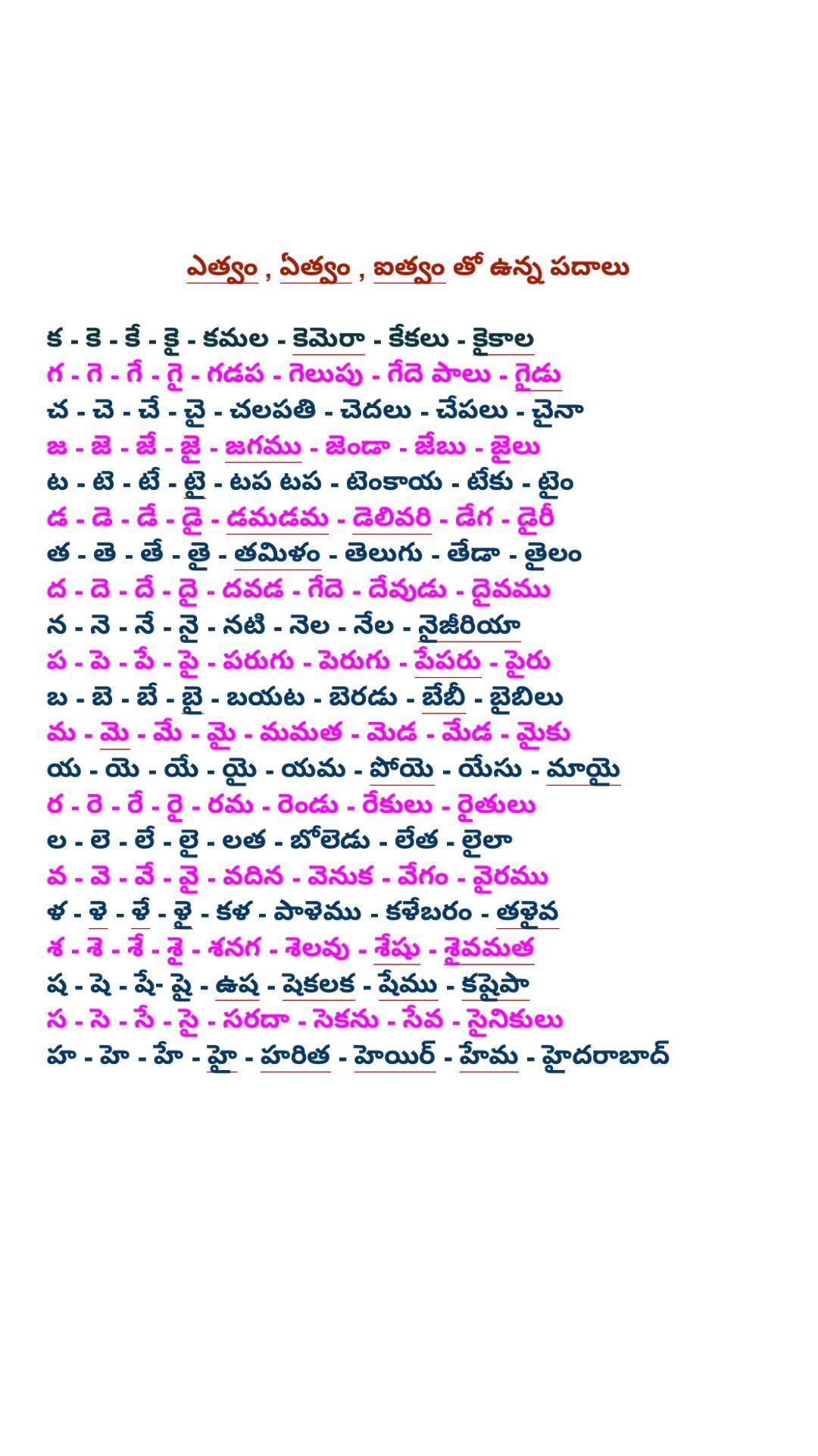 Pin Oleh Educating Kids Di Telugu Worksheets For Learning
