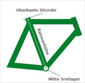 Rahmenhohe Berechnen Messen Fahrrad Radfahren Autos