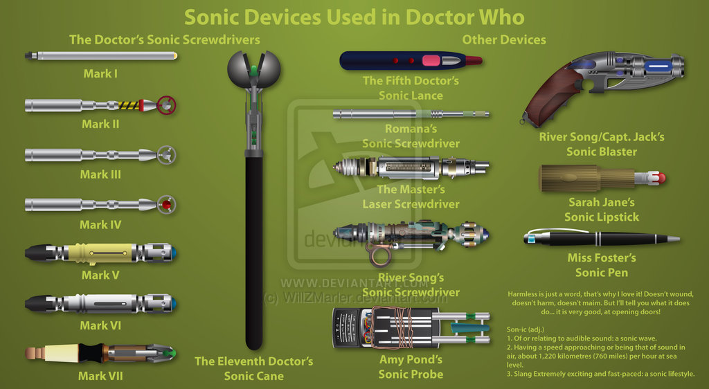 Sanuv S Sonic Screwdriver Outdoor Power Equipment Sonic Screwdriver Outdoor