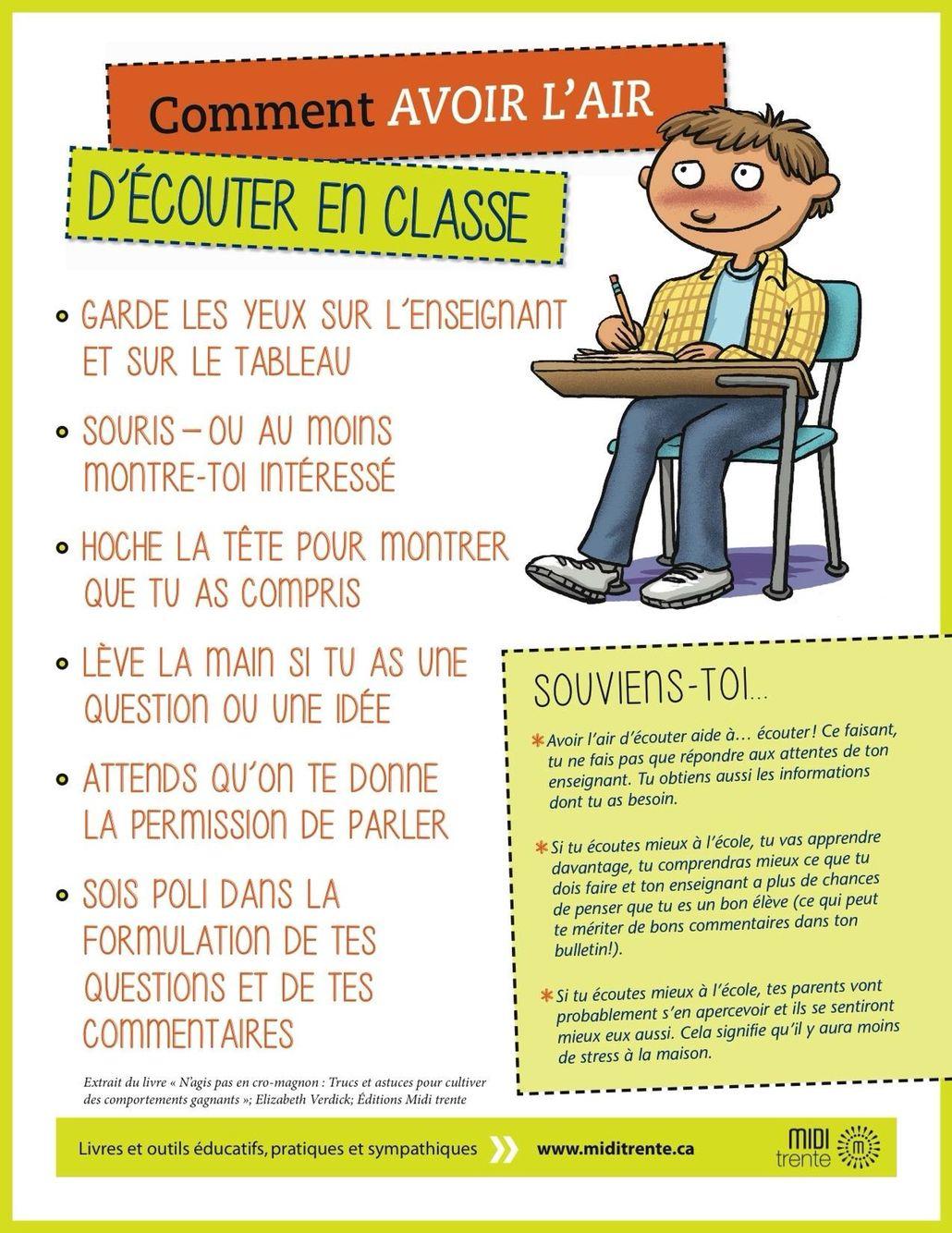 Es Ce Que Je Peux : Qu'est, C'est, D'écouter, Classe, Comment, Arriver, Teaching,, Helping, Kids,, Education