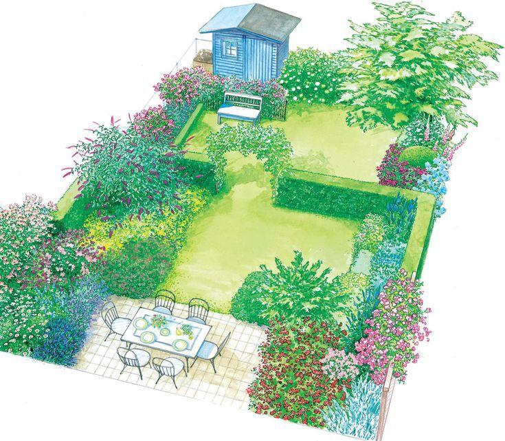 So gestalten Sie Ihren Traumgarten #contemporarygardendesign