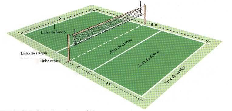 14a3e01e374cc Resultado de imagem para desenho de uma quadra de voleibol com suas medidas