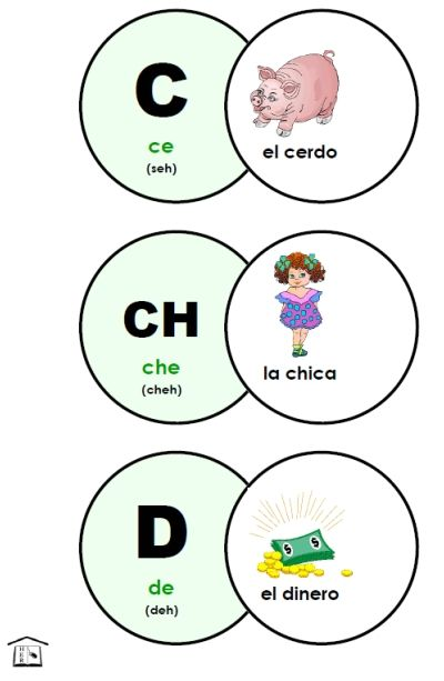free printable spanish alphabet letter cards flashcards for kids