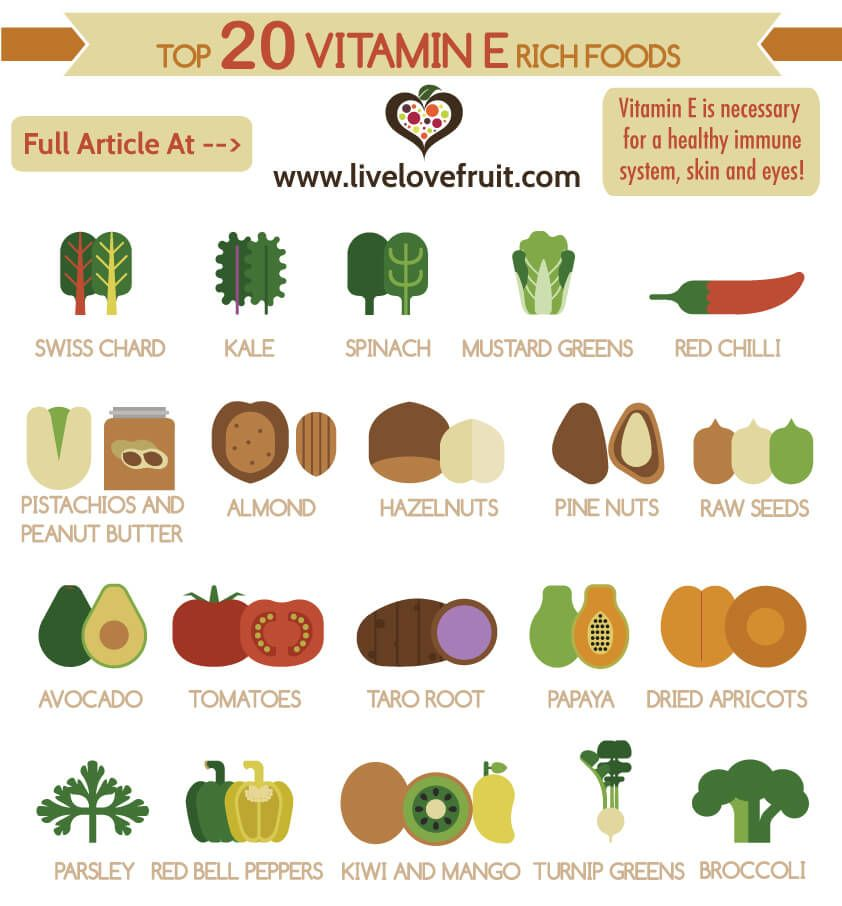 The Importance Of Vitamin E And 20 Vitamin E Rich Foods