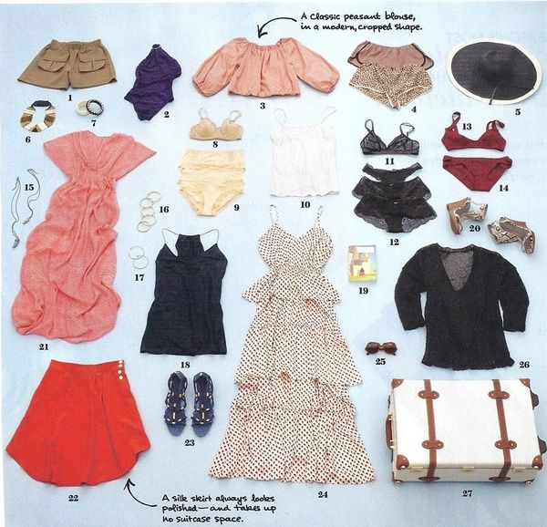 a0d9fb39819 What to pack for Bali or beach trip. bali-bound-with-jetsetter ...