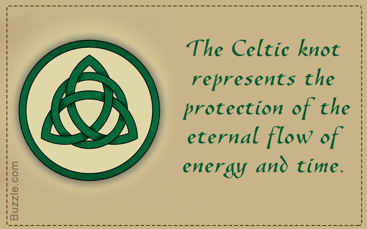 The Trinity Celtic Symbol Aka The Triquetra Is One Of The Most