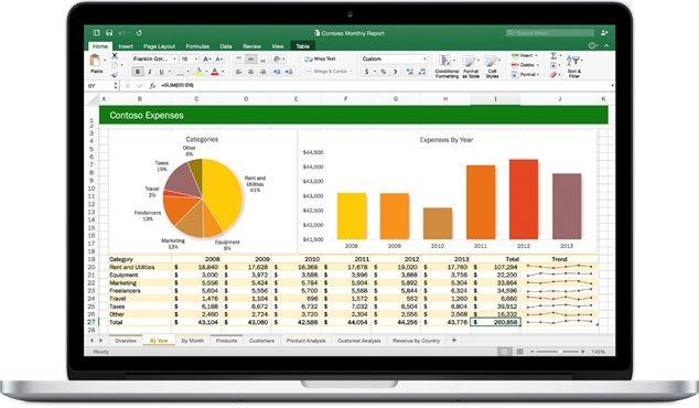 Plantillas en Excel de Contabilidad, Finanzas y Gestión Empresarial ...