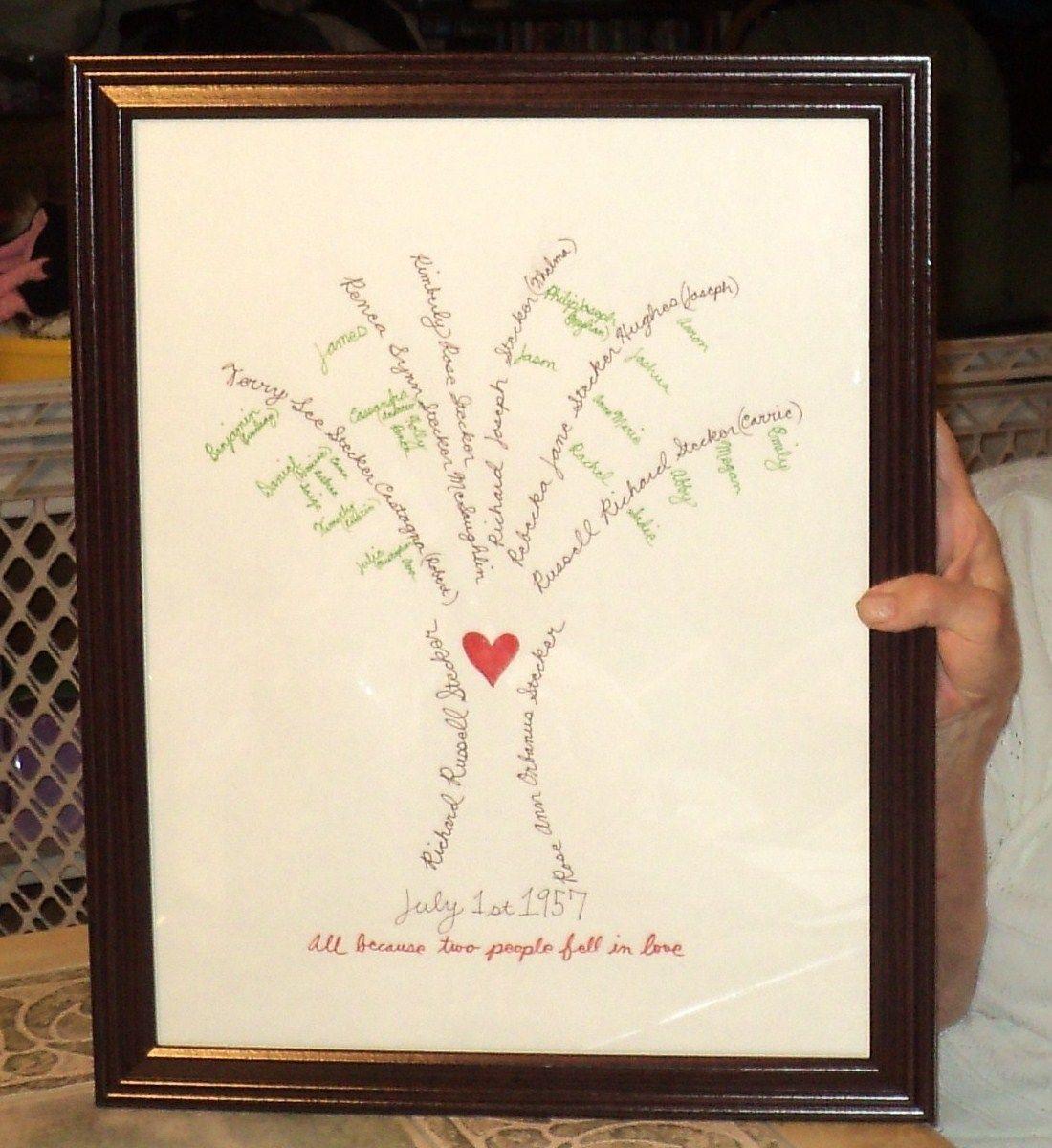 Handwritten Family Tree Gift For Gram's 70th Birthday
