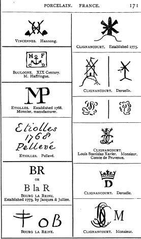 Details about Pottery Porcelain Monogram Marks Collectors