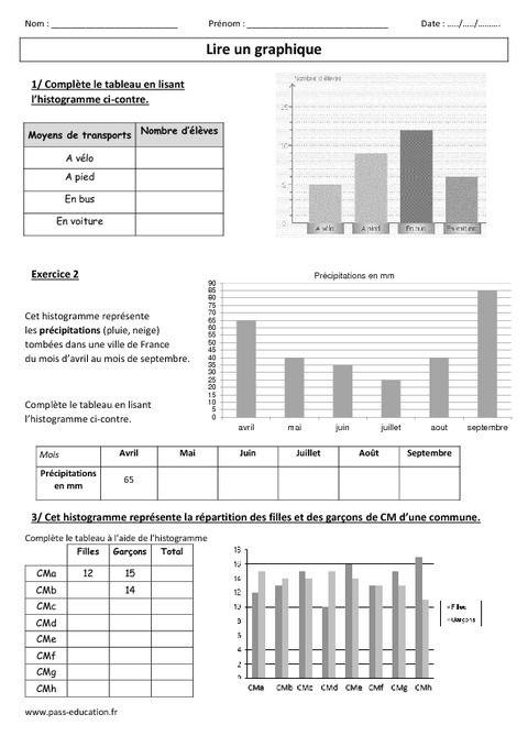 Resultat De Recherche D Images Pour Lire Un Graphique Cm2 Cm2 Maths Cm2 Anglais Cm2