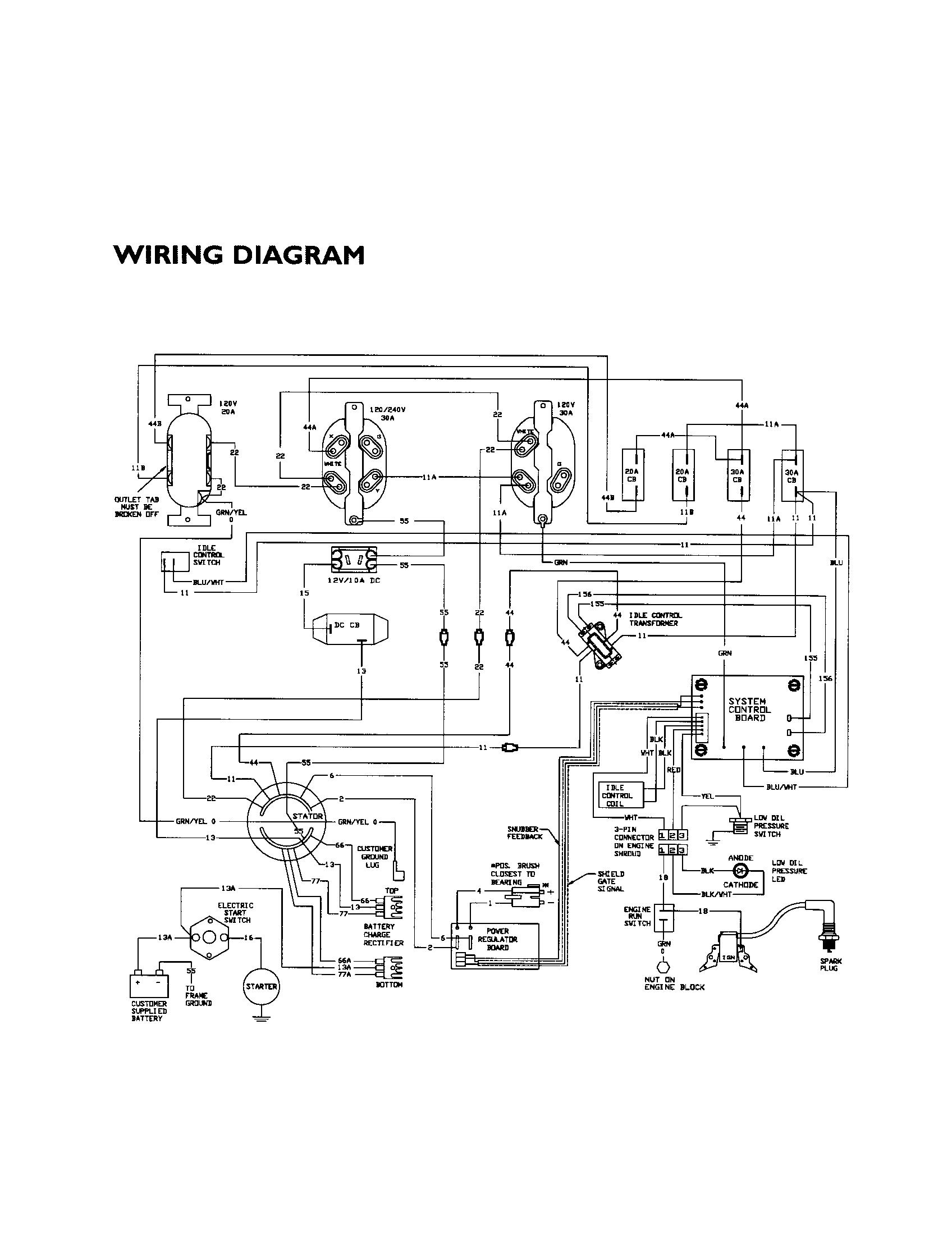 Wiring Diagram For Generator Transfer Switch Diagram Diagramtemplate Diagramsample