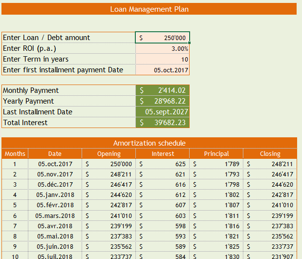 amortization schedule in excel for home budget and home finance
