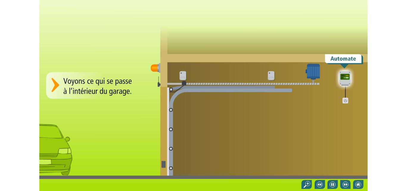 Comment fonctionne une porte de garage univers mat riel for Comment entretenir une porte de garage electrique