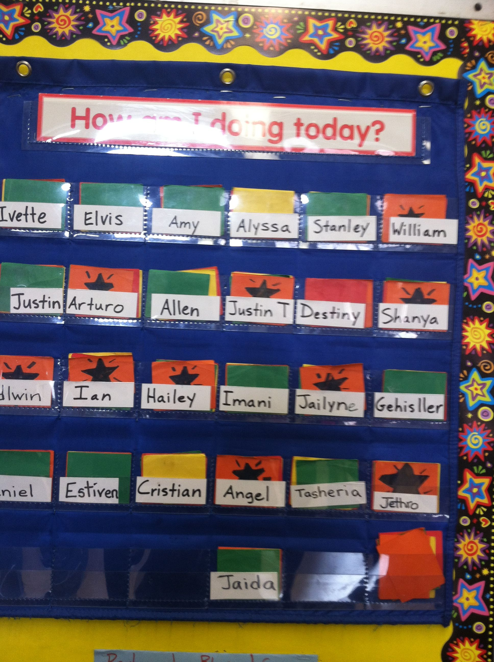 This Is A Picture Of The How Am I Doing Today Chart In The Classroom I Am Observing In This Semester When Notes To Parents Student Behavior Behaviour Chart
