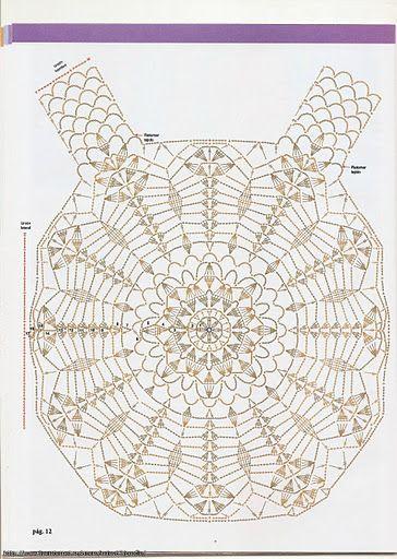 Pin von Annoo Crochet auf Crochet Closing Charts   Pinterest ...