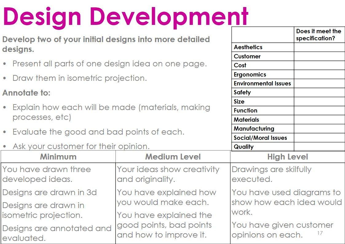 Criterion 2 Investigation Of Design Proposals Design Development Proposal Design Design Development One Design