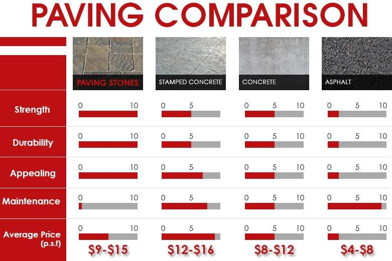 Download How Much Is Stamped Concrete Per Square Foot | Garden Design ·  Stamped Concrete CostPatio ...