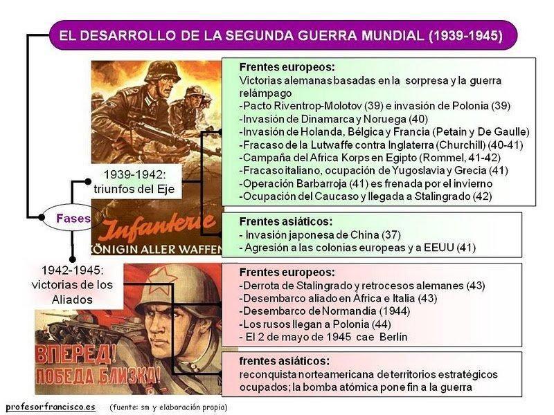 11 Wwi Ideas Wwi History World War I