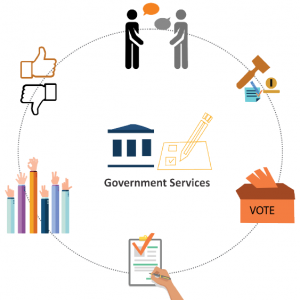31 FAQs on Government Services - https://taxguru.in/goods-and-service-tax/31-faqs-government-services.html