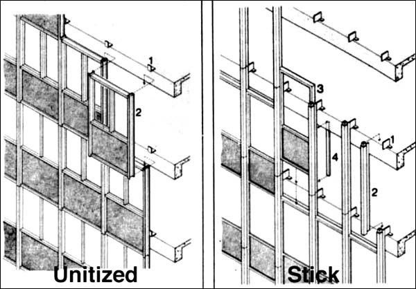 Stick Vs Unitized Curtain Walls Curtain Wall Detail Curtain Wall Glass Building
