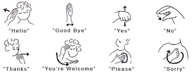 Sign language was previously only for the deaf and hard of