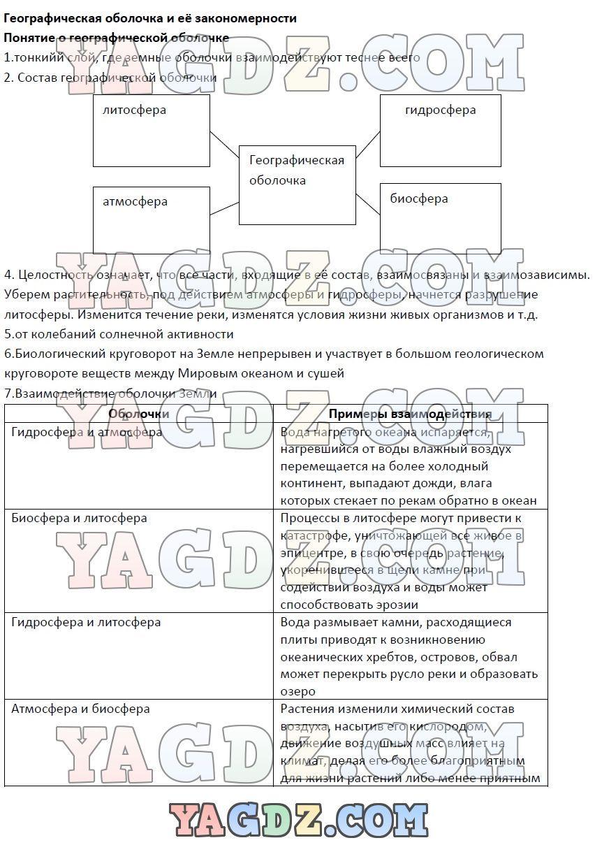 Гдз 6 класс по географии рабочая тетрадь без регистрации герасимовой