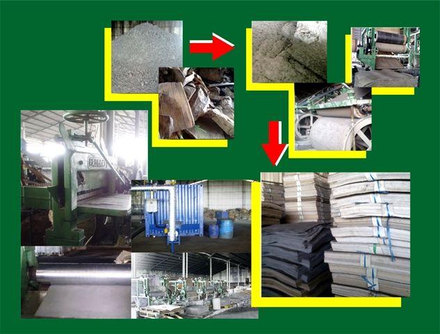 Company Profile - Think Green Tenang Jaya 08