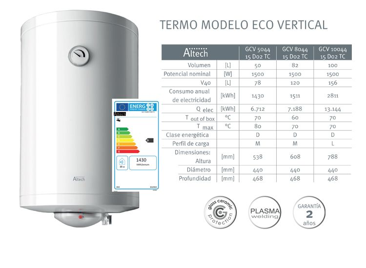 Termo el ctrico 100l altech eco proyecto a284 - Termo de agua electrico ...