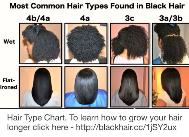 Natural Hair Unpopular Opinions True Or Untrue Natural Hair Types Curly Hair Tips Natural Hair Styles