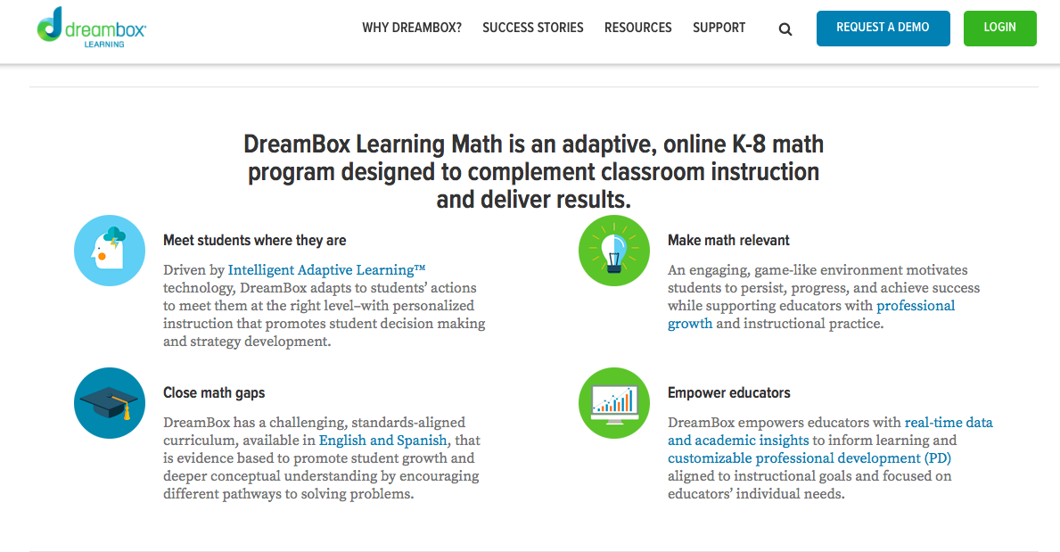 DreamBox is an informational website that helps students in K-8th ...