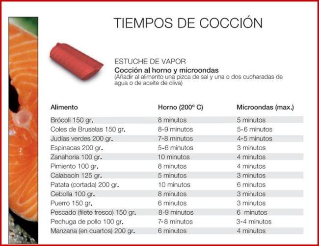 Cocedor Al Vapor Lekue Recetas Vaporera Recetas Receta De Churros